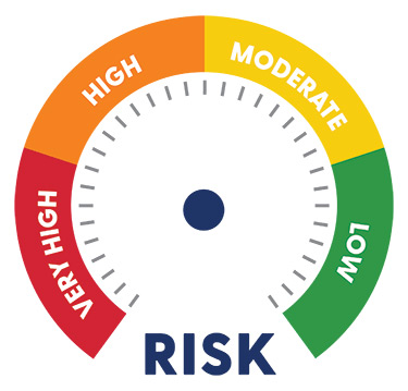 risk-guage.jpg