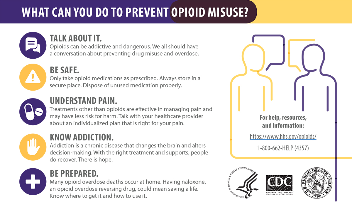 narcotic prescription laws